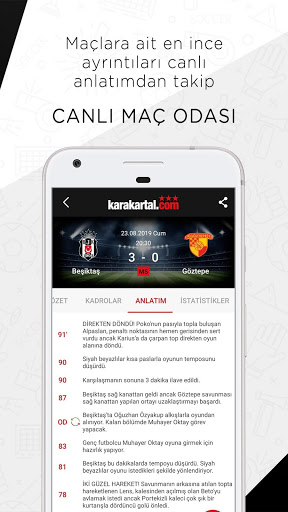 Karakartal - Aktualności z Besiktas